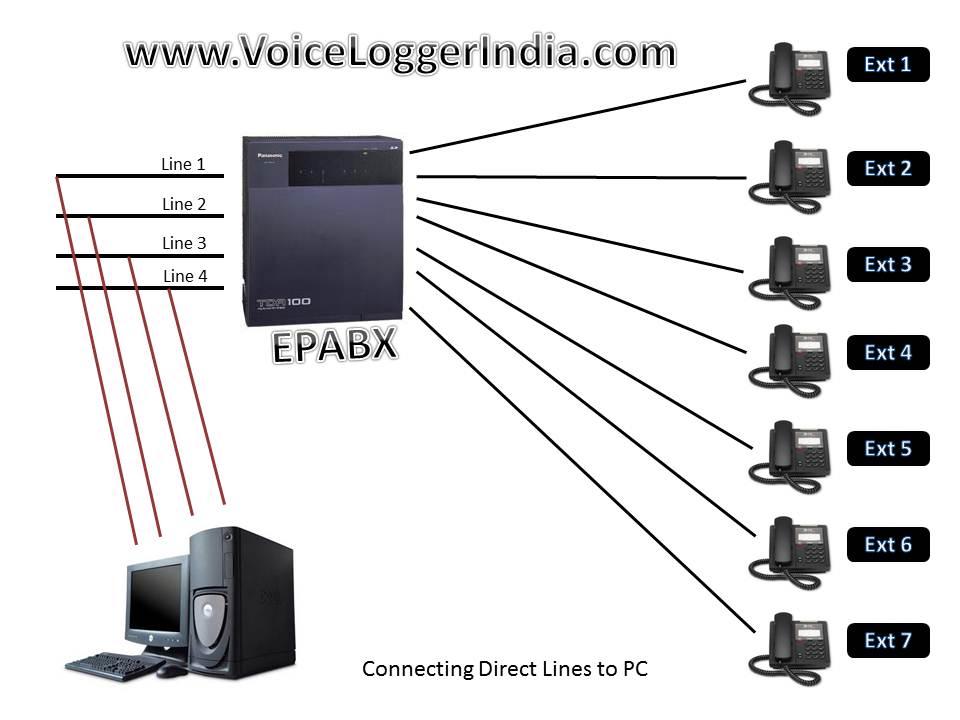 korecall phone recorder software